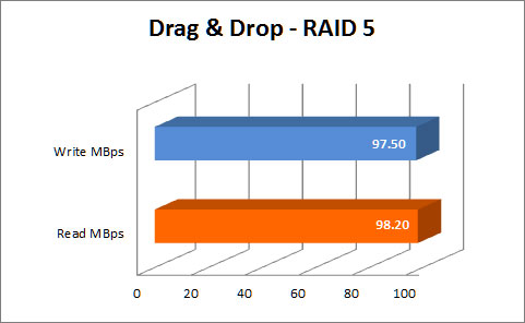 drag and drop results for N5200XXX