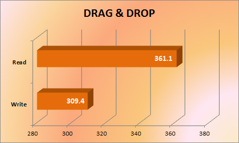 drag and drop results for RS10613xs+