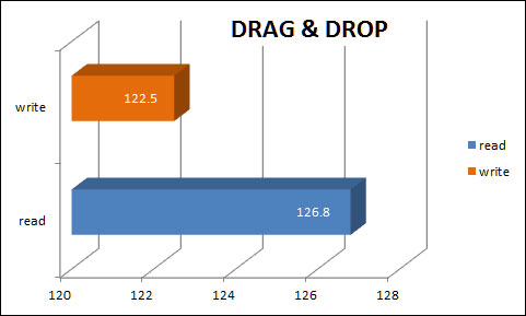 drag and drop results for N8900