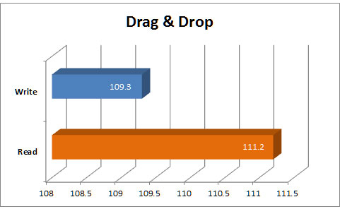 drag and drop results for TS-879U-RP